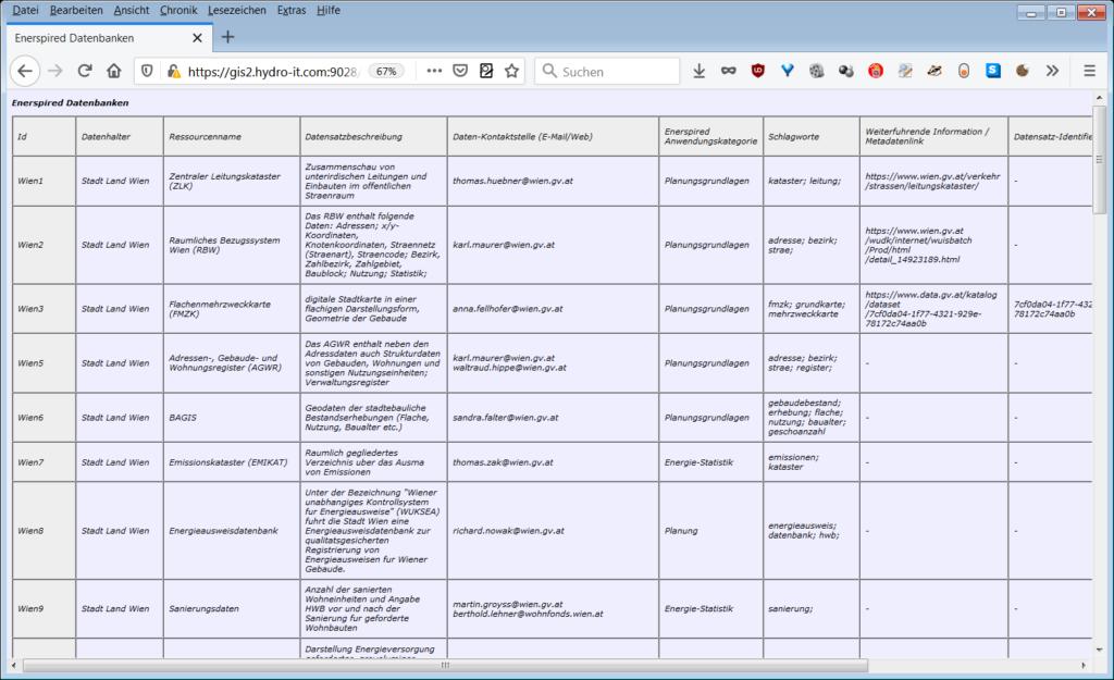 Web-basierte Erhebungs-Datenbank